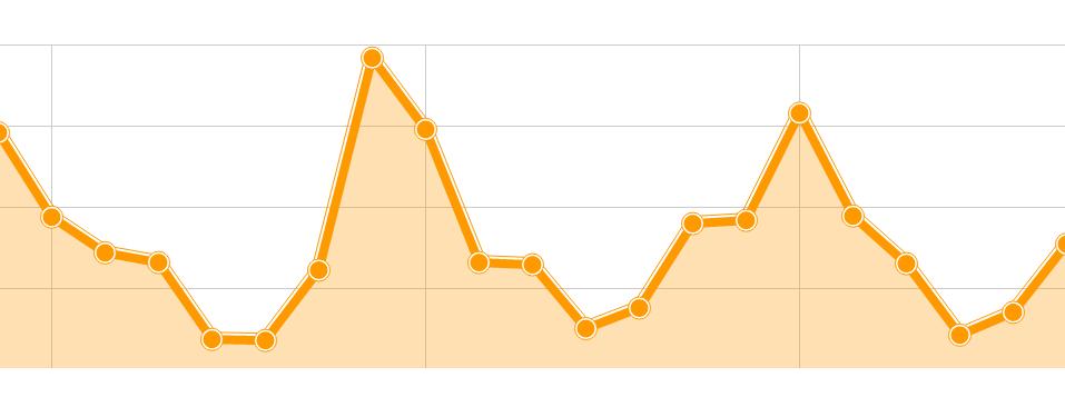 Google Analytics Beratung